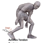 achilles-tendon-man